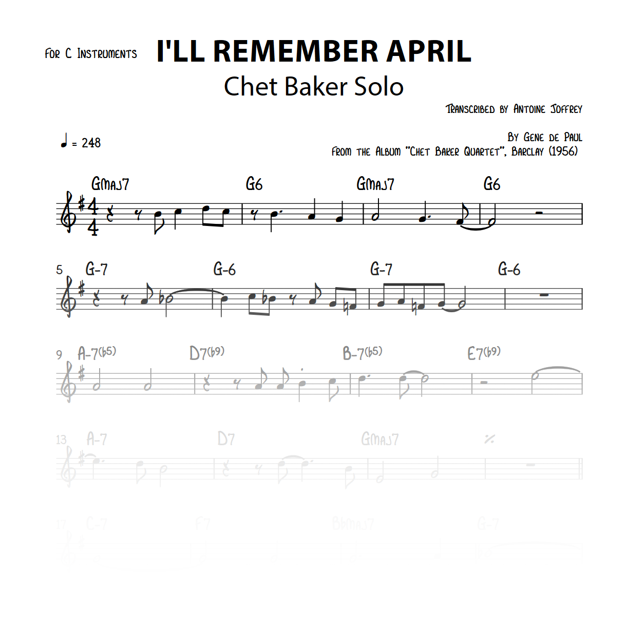 I'll Remember April - Chet Baker solo